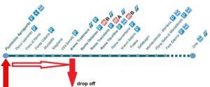 perc_treno-fr1-fiumicino-staz-trastevere
